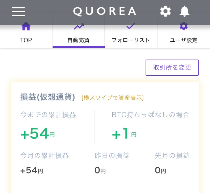 quorea market comparison