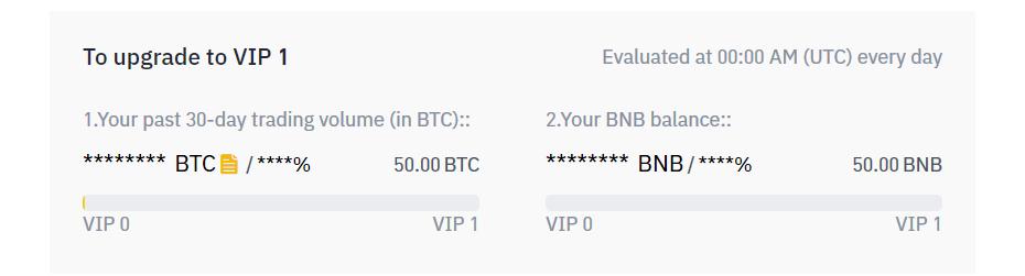 binance fee VIP1