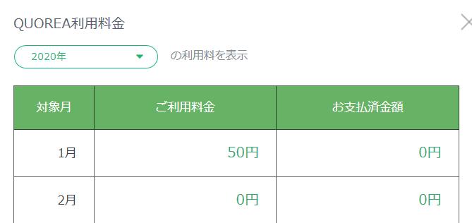 QUOREA(クオレア) 手数料 ご利用料金